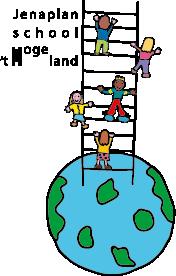 Welkom bij jenaplanschool 't Hoge Land in Epe!